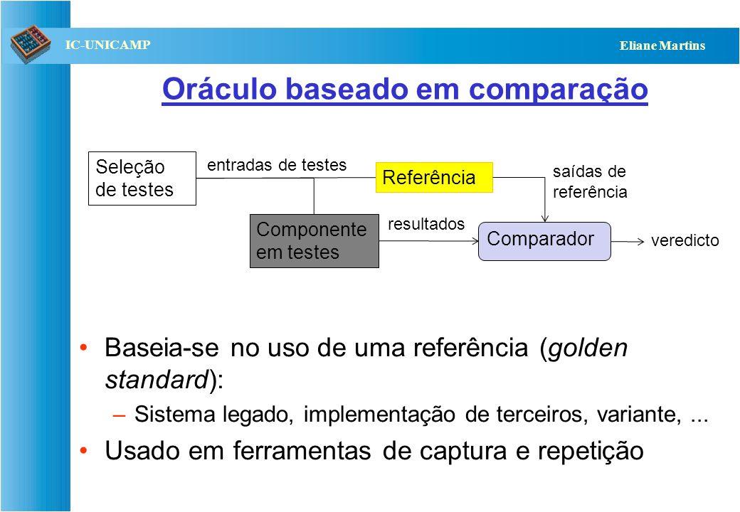 QST112 06/2001 IC-UNICAMP Eliane Martins Oráculo baseado em comparação Baseia-se no uso de uma referência (golden standard): –Sistema legado, implemen