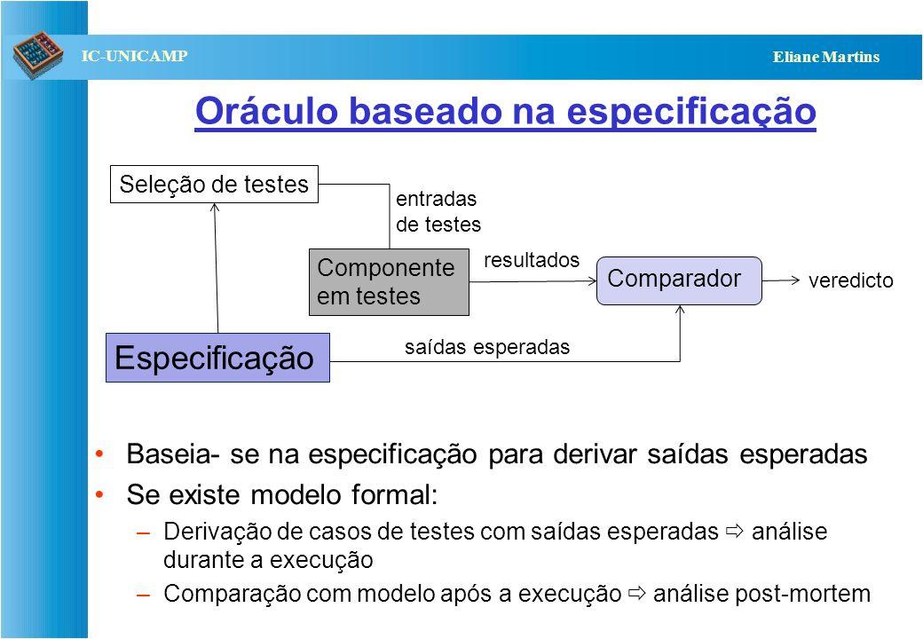QST112 06/2001 IC-UNICAMP Eliane Martins Oráculo baseado na especificação Seleção de testes Componente em testes entradas de testes resultados veredic