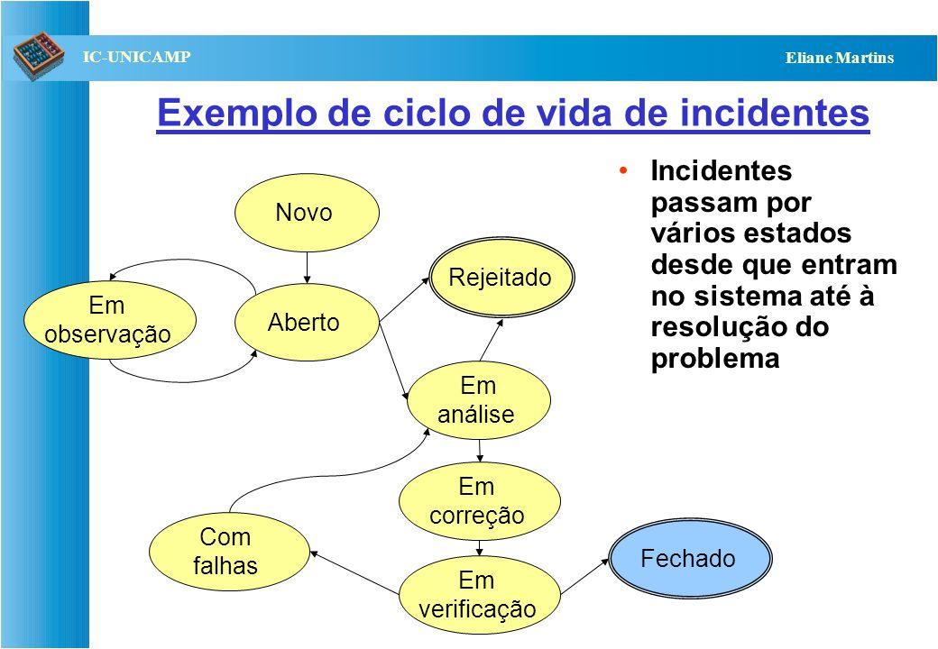 QST112 06/2001 IC-UNICAMP Eliane Martins Exemplo de ciclo de vida de incidentes Incidentes passam por vários estados desde que entram no sistema até à