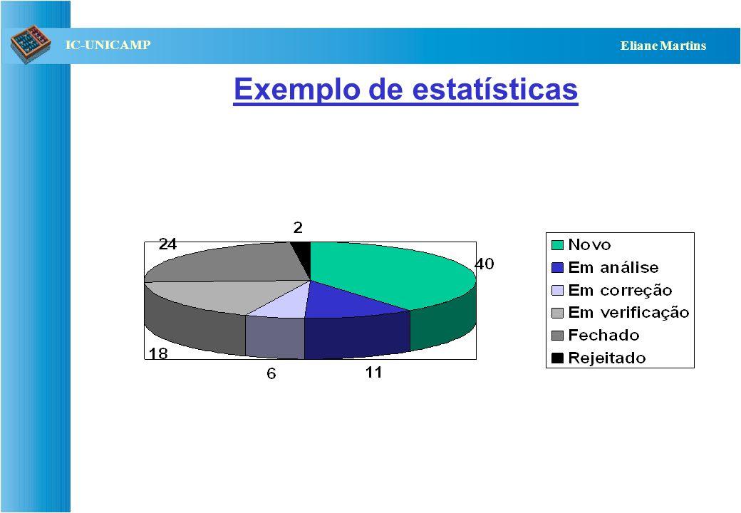 QST112 06/2001 IC-UNICAMP Eliane Martins Exemplo de estatísticas