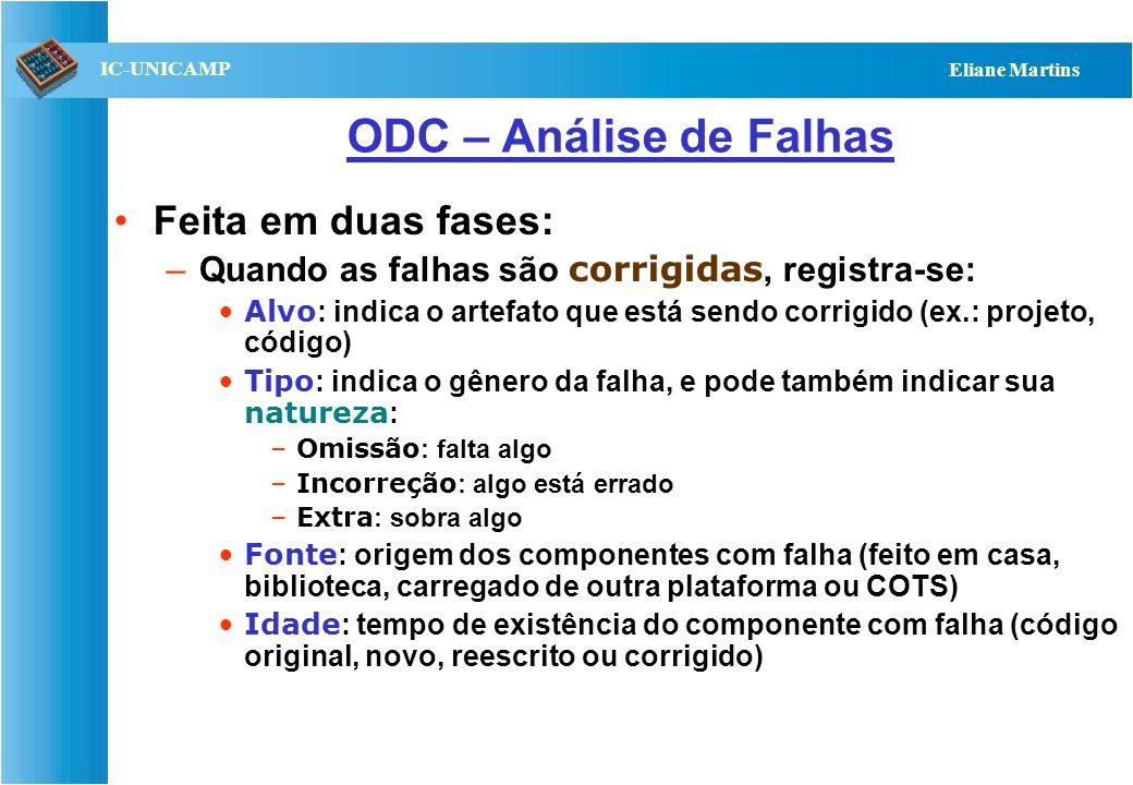 QST112 06/2001 IC-UNICAMP Eliane Martins ODC – Análise de Falhas Feita em duas fases: –Quando as falhas são corrigidas, registra-se: Alvo : indica o a