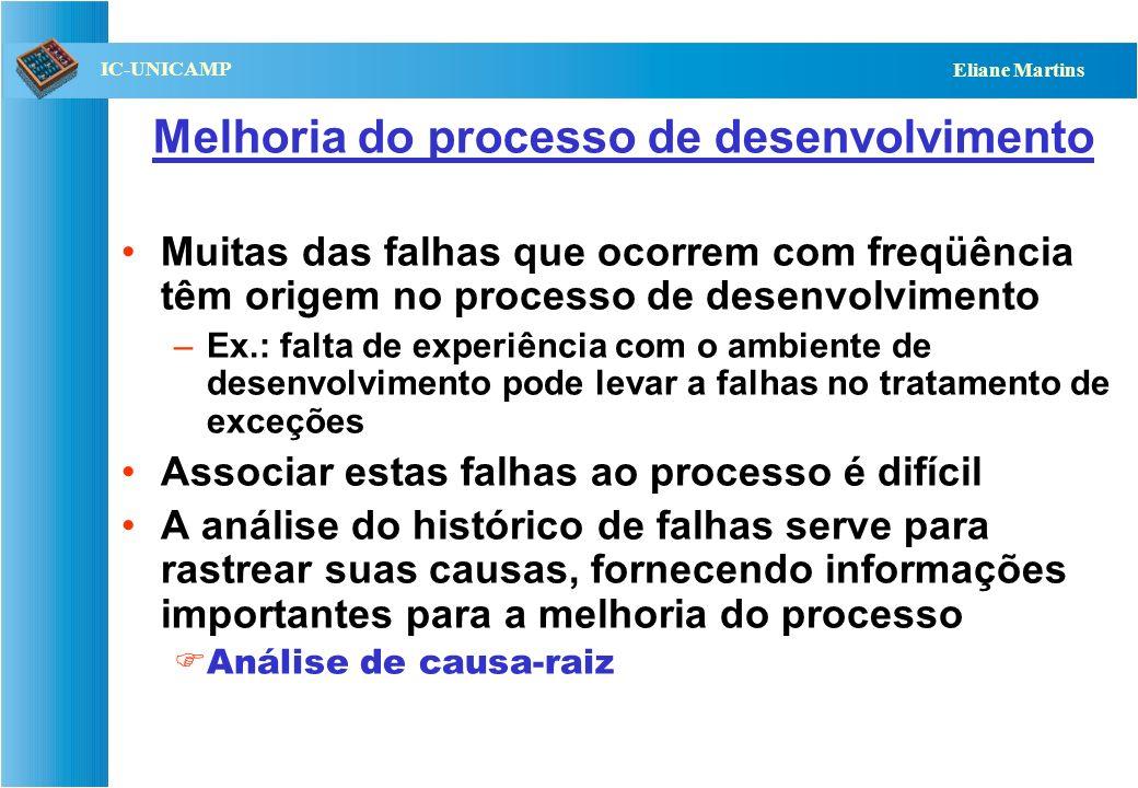 QST112 06/2001 IC-UNICAMP Eliane Martins Melhoria do processo de desenvolvimento Muitas das falhas que ocorrem com freqüência têm origem no processo d