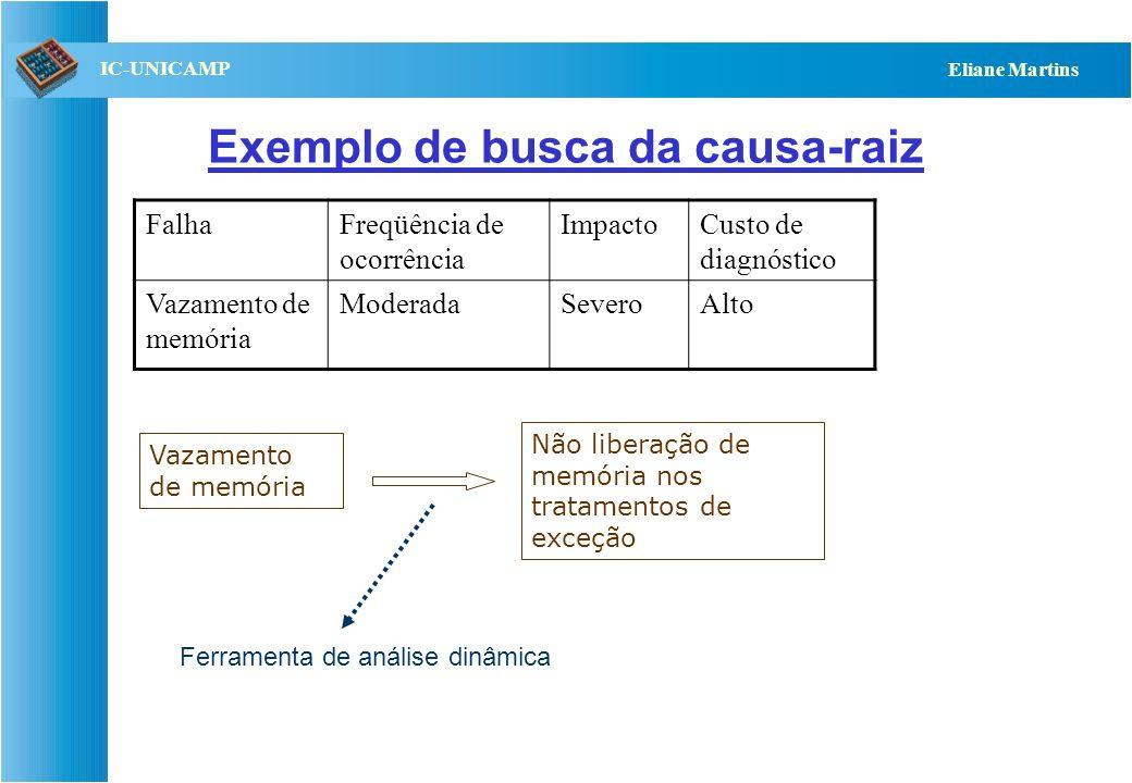 QST112 06/2001 IC-UNICAMP Eliane Martins Exemplo de busca da causa-raiz FalhaFreqüência de ocorrência ImpactoCusto de diagnóstico Vazamento de memória