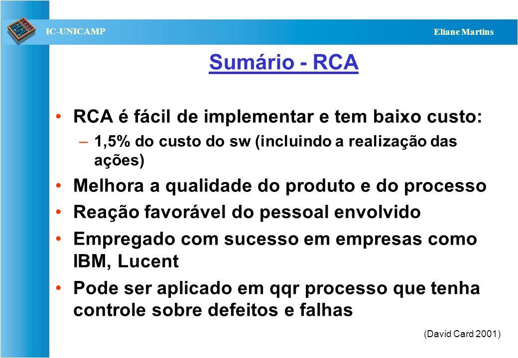 QST112 06/2001 IC-UNICAMP Eliane Martins Sumário - RCA RCA é fácil de implementar e tem baixo custo: –1,5% do custo do sw (incluindo a realização das
