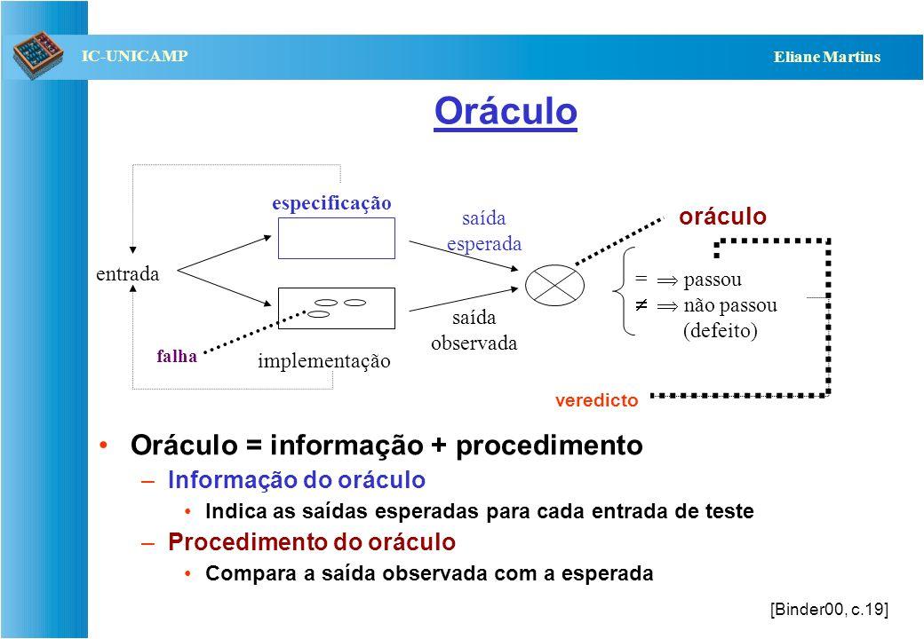 QST112 06/2001 IC-UNICAMP Eliane Martins Oráculo Oráculo = informação + procedimento –Informação do oráculo Indica as saídas esperadas para cada entra