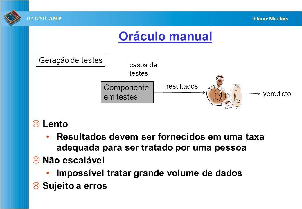 QST112 06/2001 IC-UNICAMP Eliane Martins Oráculo manual Geração de testes Componente em testes casos de testes resultados veredicto Lento Resultados d