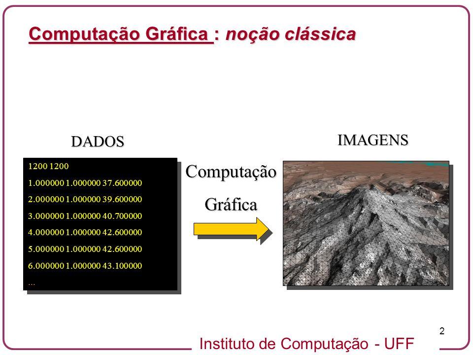 Instituto de Computação - UFF 2 Computação Gráfica : noção clássica 1200 1.000000 1.000000 37.600000 2.000000 1.000000 39.600000 3.000000 1.000000 40.
