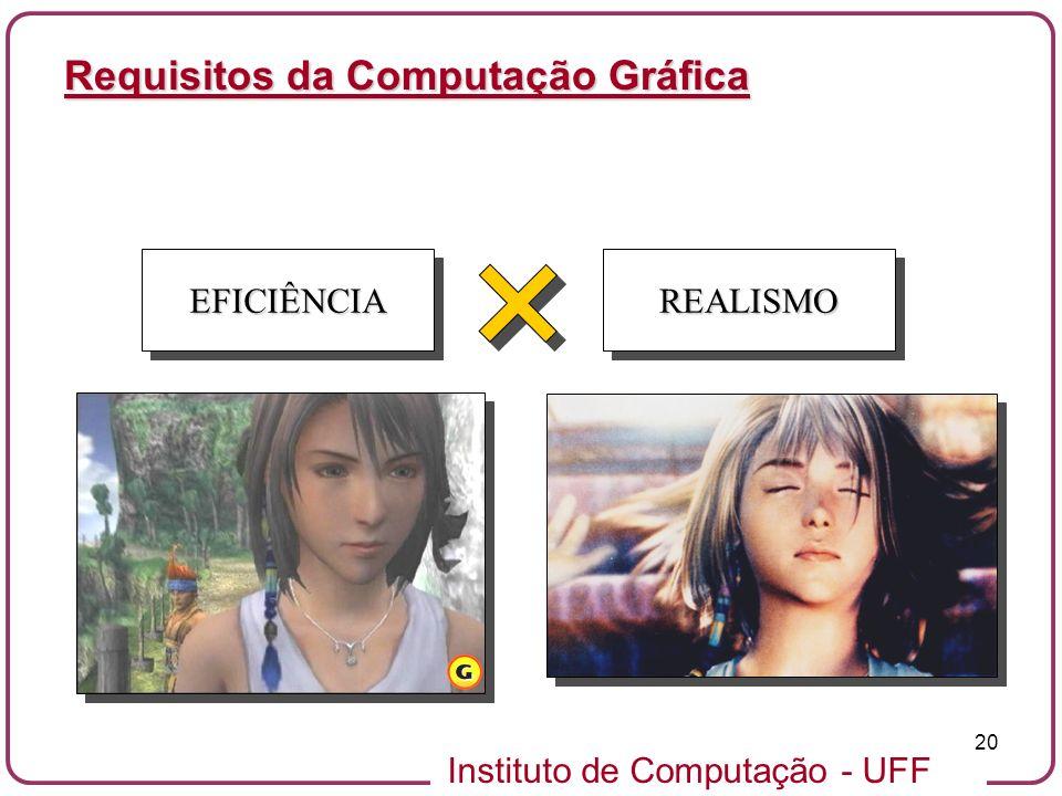 Instituto de Computação - UFF 20 Requisitos da Computação Gráfica EFICIÊNCIAEFICIÊNCIAREALISMOREALISMO