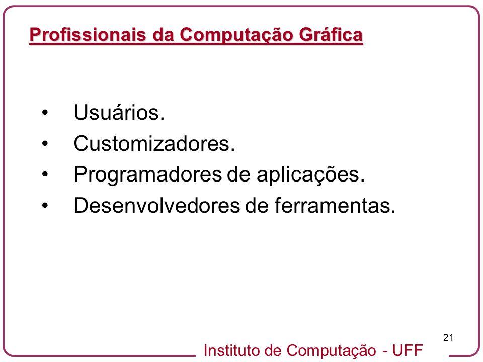 Instituto de Computação - UFF 21 Profissionais da Computação Gráfica Usuários. Customizadores. Programadores de aplicações. Desenvolvedores de ferrame