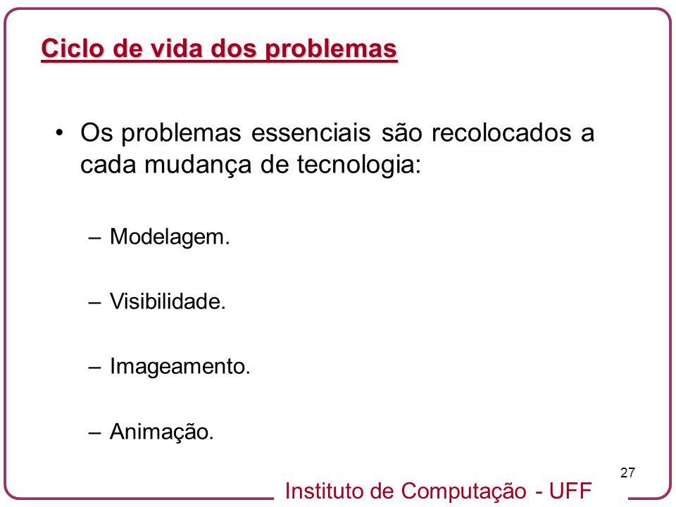 Instituto de Computação - UFF 27 Ciclo de vida dos problemas Os problemas essenciais são recolocados a cada mudança de tecnologia: –Modelagem. –Visibi