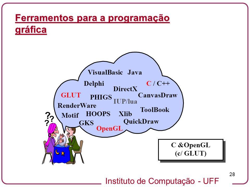 Instituto de Computação - UFF 28 Ferramentos para a programação gráfica Motif GLUT GKS OpenGL QuickDraw Xlib IUP/lua VisualBasic DirectX Java ToolBook