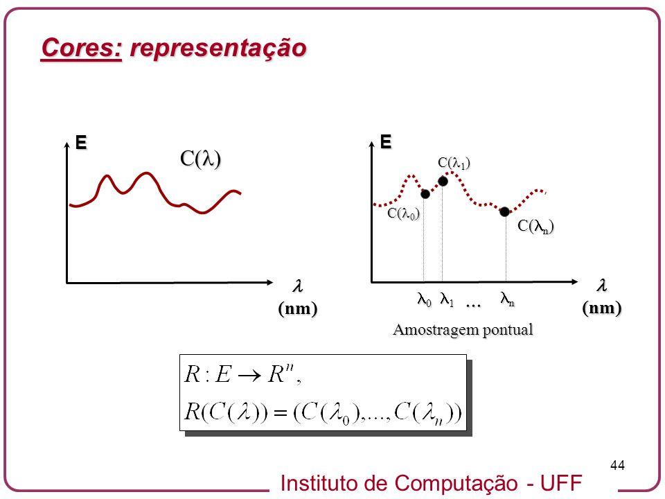 Instituto de Computação - UFF 44 nm nm E C( ) nm nm E C( 0 ) Amostragem pontual 0 1 n... C( 1 ) C( n ) Cores: representação