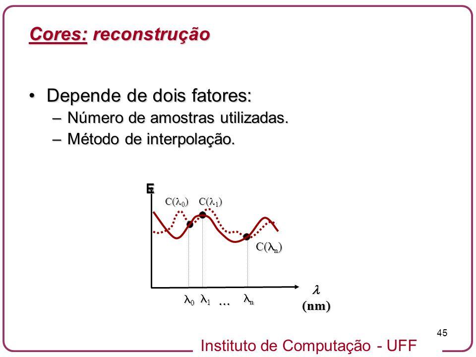 Instituto de Computação - UFF 45 Depende de dois fatores:Depende de dois fatores: –Número de amostras utilizadas. –Método de interpolação. nm nm E C(