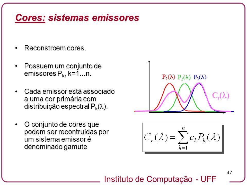Instituto de Computação - UFF 47 Reconstroem cores.Reconstroem cores. Possuem um conjunto de emissores P k, k=1...n.Possuem um conjunto de emissores P