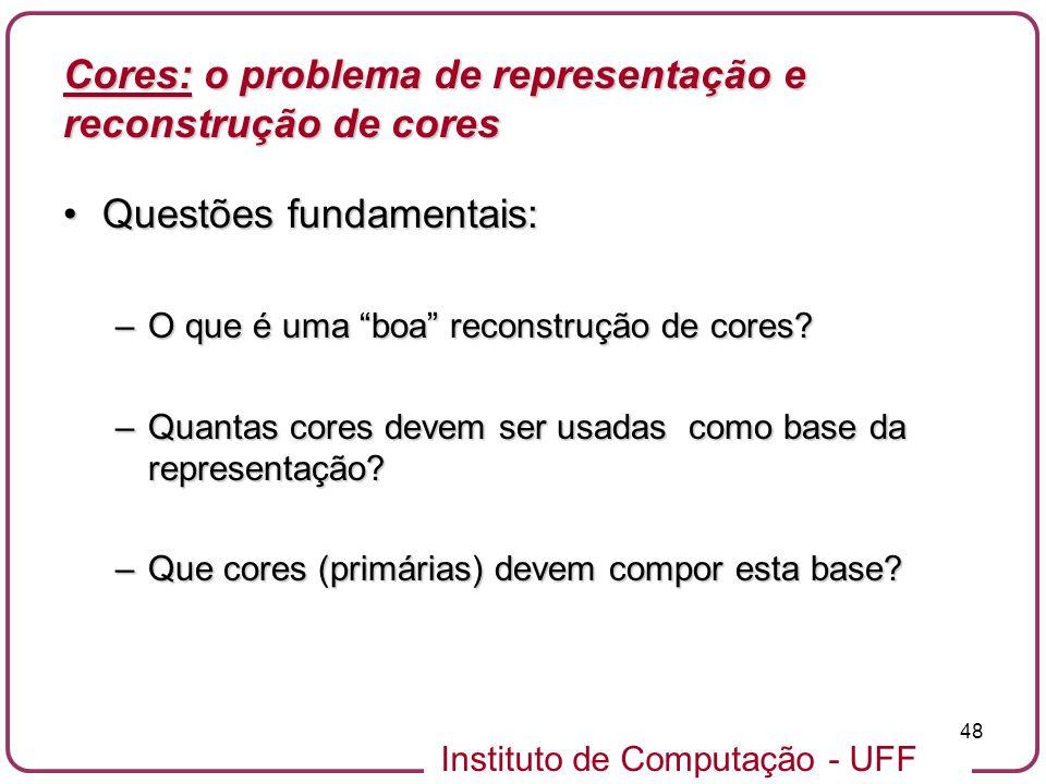 Instituto de Computação - UFF 48 Questões fundamentais:Questões fundamentais: –O que é uma boa reconstrução de cores? –Quantas cores devem ser usadas