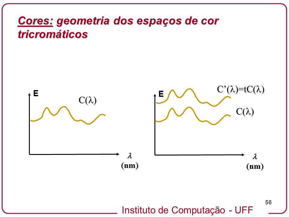 Instituto de Computação - UFF 56 nm nm E C( ) nm nm E C( ) C( )=tC( ) Cores: geometria dos espaços de cor tricromáticos