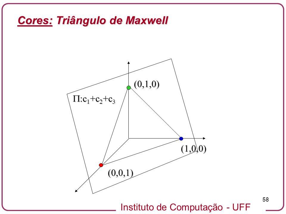 Instituto de Computação - UFF 58 :c 1 +c 2 +c 3 :c 1 +c 2 +c 3 (0,1,0) (1,0,0) (0,0,1) Cores: Triângulo de Maxwell
