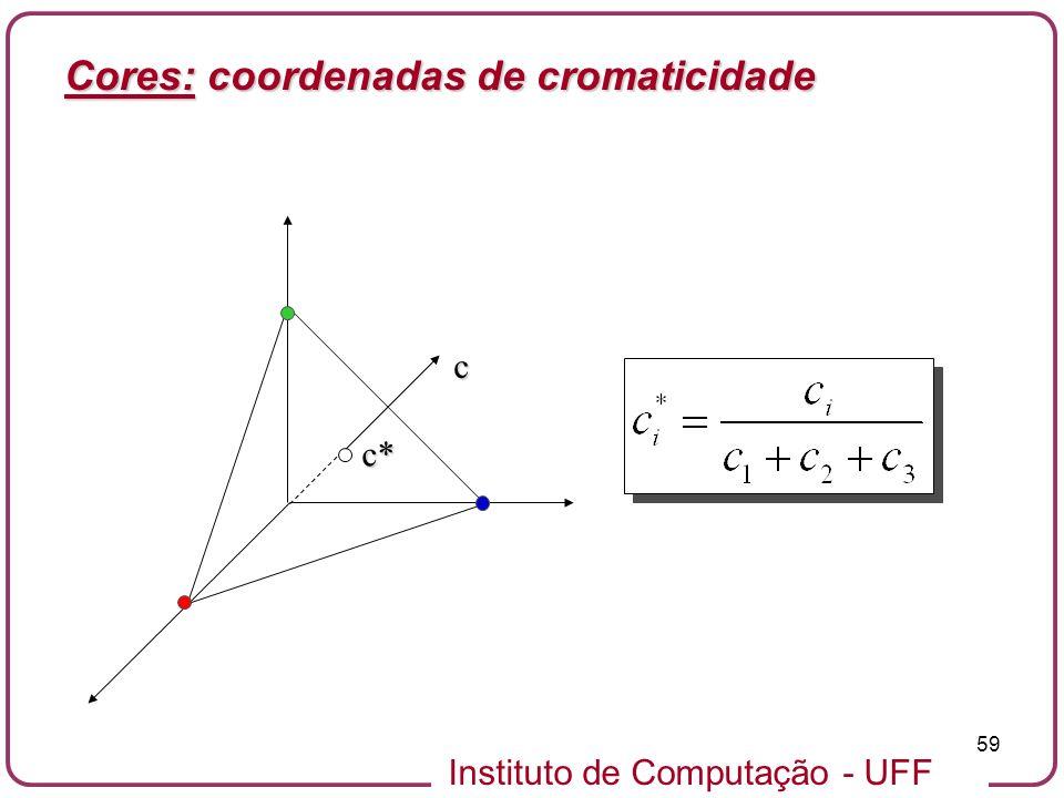 Instituto de Computação - UFF 59 c c* Cores: coordenadas de cromaticidade