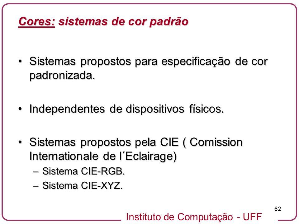 Instituto de Computação - UFF 62 Sistemas propostos para especificação de cor padronizada.Sistemas propostos para especificação de cor padronizada. In