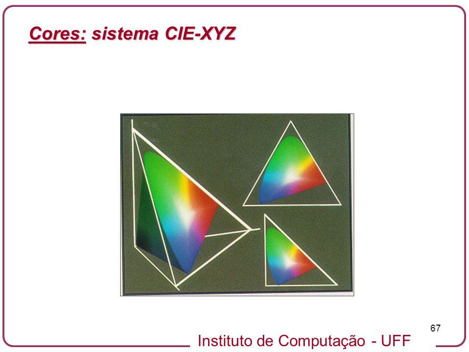 Instituto de Computação - UFF 67 Cores: sistema CIE-XYZ