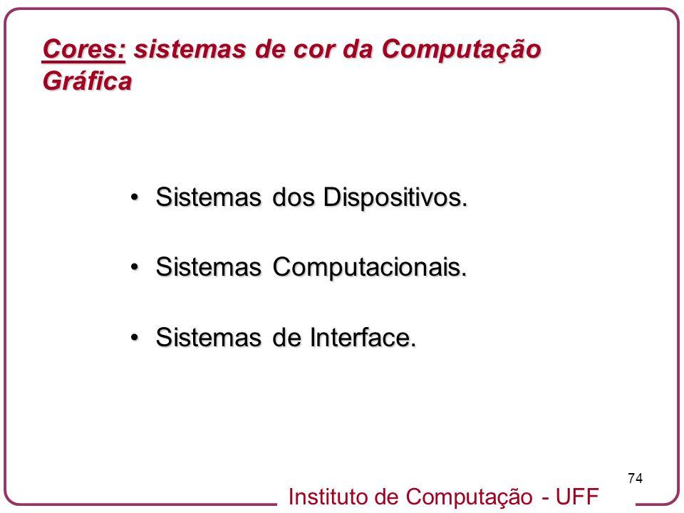 Instituto de Computação - UFF 74 Sistemas dos Dispositivos.Sistemas dos Dispositivos. Sistemas Computacionais.Sistemas Computacionais. Sistemas de Int