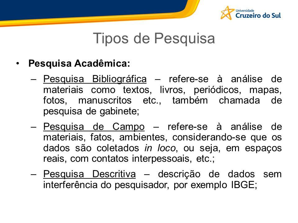Tipos de Pesquisa Pesquisa Acadêmica: –Pesquisa Bibliográfica – refere-se à análise de materiais como textos, livros, periódicos, mapas, fotos, manusc
