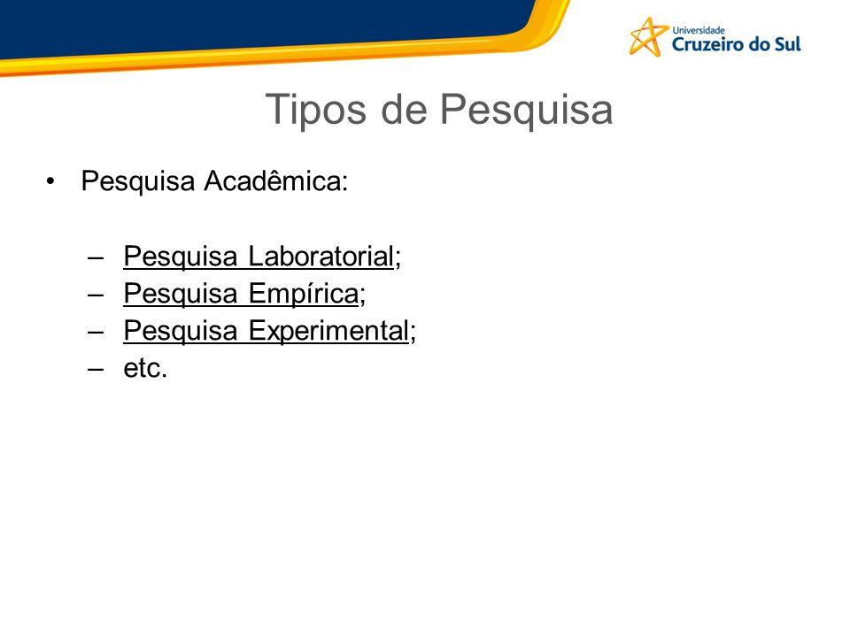 Tipos de Pesquisa Pesquisa Acadêmica: –Pesquisa Laboratorial; –Pesquisa Empírica; –Pesquisa Experimental; –etc.
