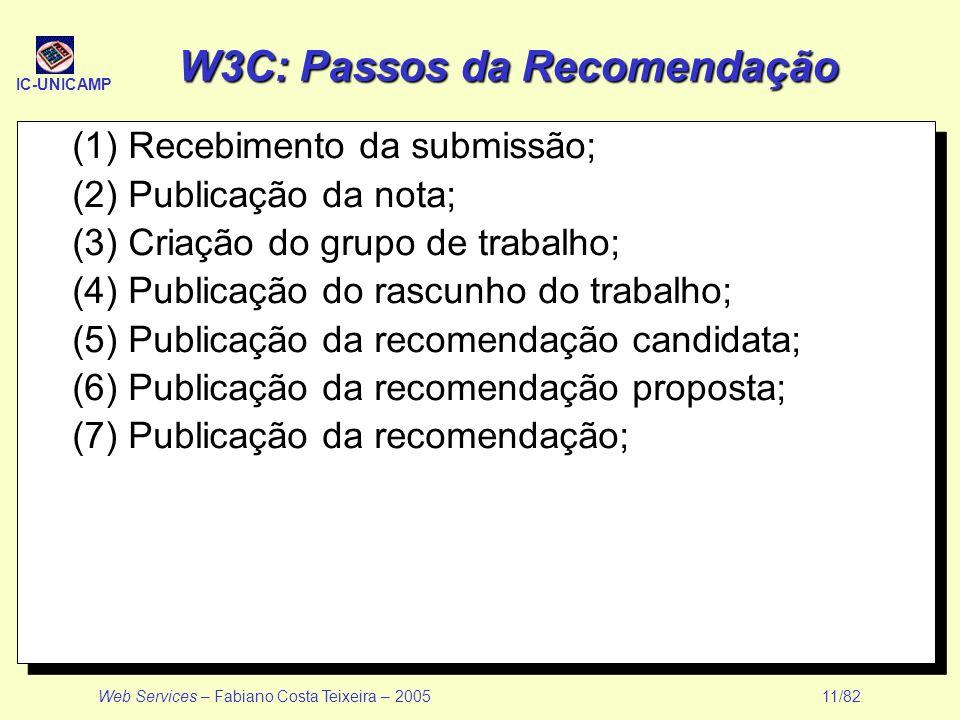 IC-UNICAMP Web Services – Fabiano Costa Teixeira – 2005 11/82 W3C: Passos da Recomendação (1) Recebimento da submissão; (2) Publicação da nota; (3) Cr