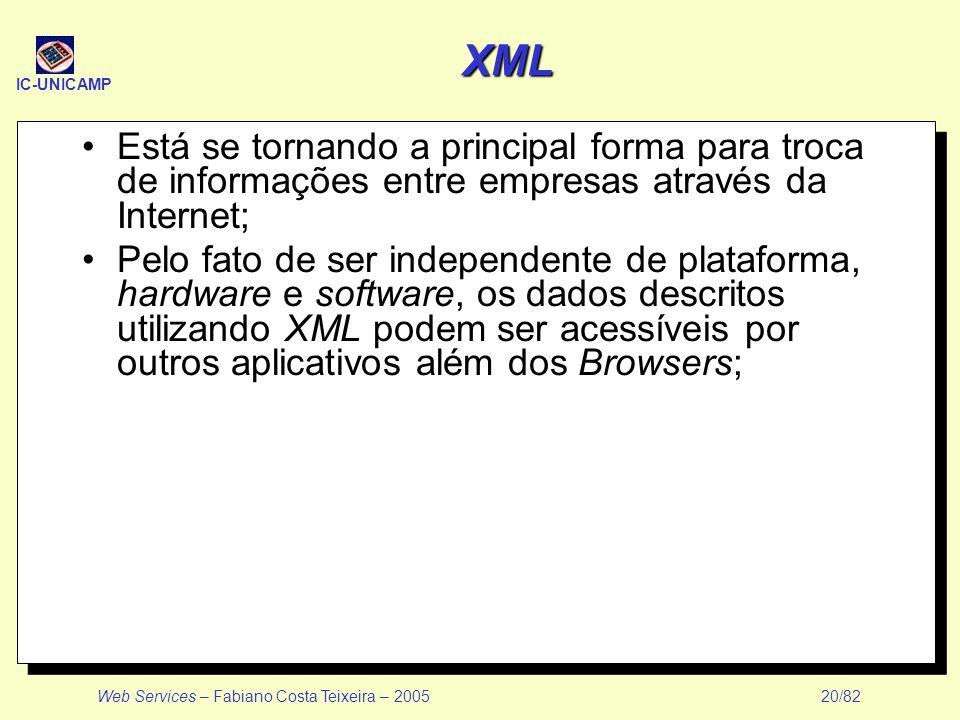 IC-UNICAMP Web Services – Fabiano Costa Teixeira – 2005 20/82 XML Está se tornando a principal forma para troca de informações entre empresas através