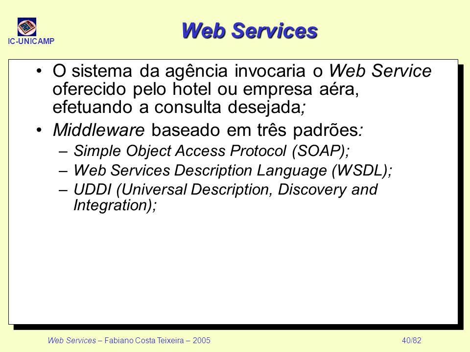 IC-UNICAMP Web Services – Fabiano Costa Teixeira – 2005 40/82 Web Services O sistema da agência invocaria o Web Service oferecido pelo hotel ou empres