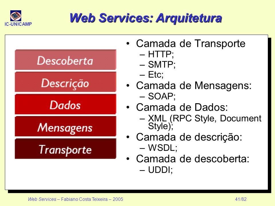 IC-UNICAMP Web Services – Fabiano Costa Teixeira – 2005 41/82 Web Services: Arquitetura Camada de Transporte –HTTP; –SMTP; –Etc; Camada de Mensagens: