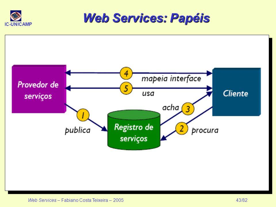 IC-UNICAMP Web Services – Fabiano Costa Teixeira – 2005 43/82 Web Services: Papéis