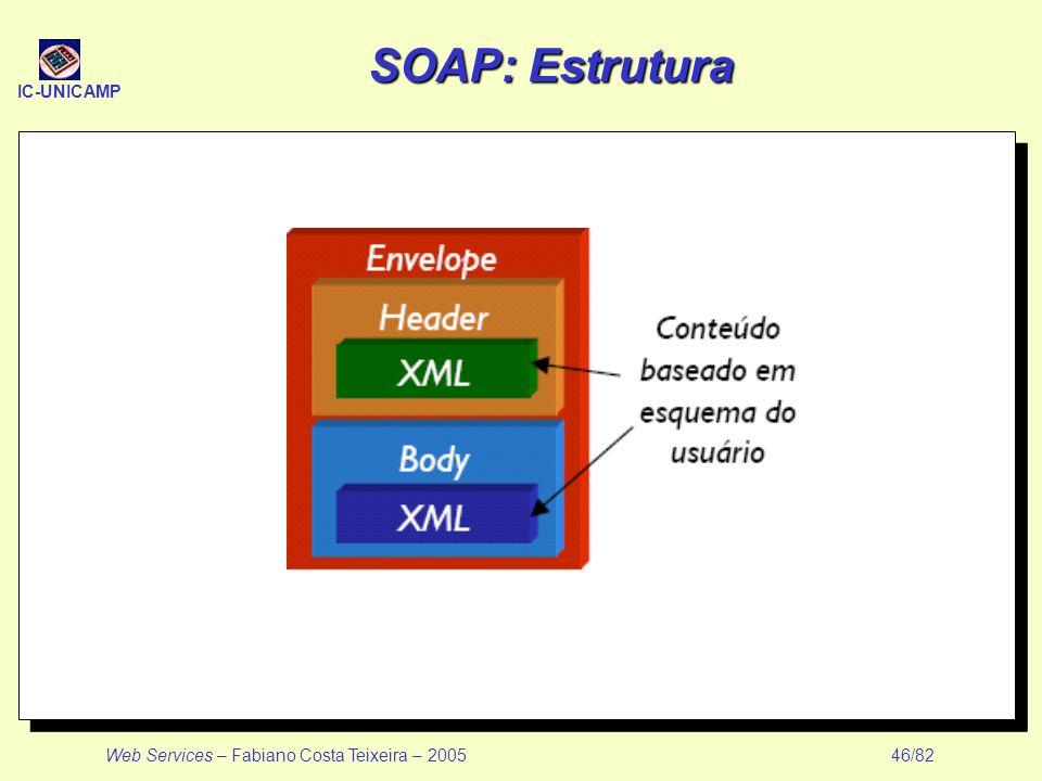 IC-UNICAMP Web Services – Fabiano Costa Teixeira – 2005 46/82 SOAP: Estrutura