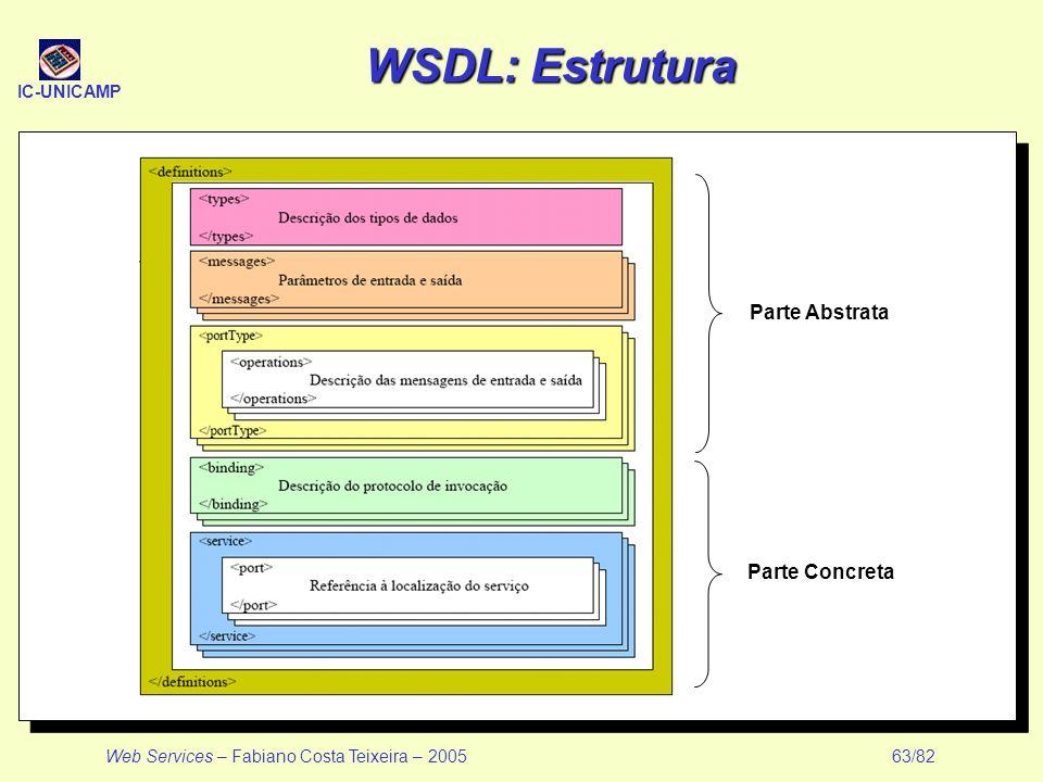 IC-UNICAMP Web Services – Fabiano Costa Teixeira – 2005 63/82 WSDL: Estrutura Parte Abstrata Parte Concreta