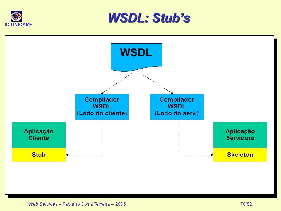 IC-UNICAMP Web Services – Fabiano Costa Teixeira – 2005 70/82 WSDL: Stubs WSDL Compilador WSDL (Lado do cliente) Compilador WSDL (Lado do serv.) Aplic