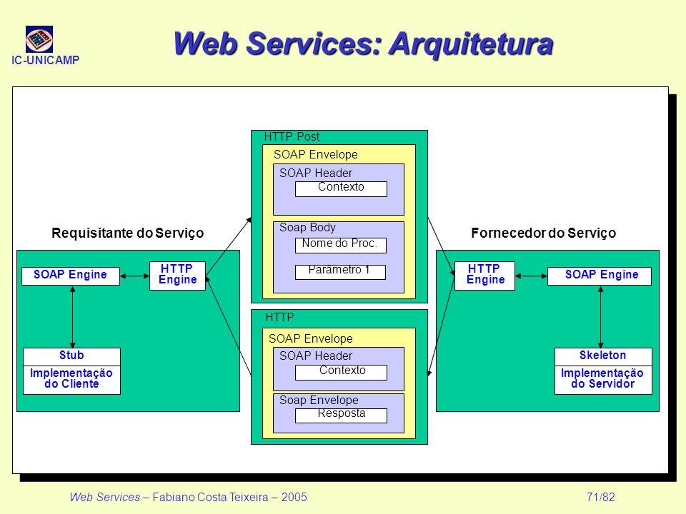 IC-UNICAMP Web Services – Fabiano Costa Teixeira – 2005 71/82 Web Services: Arquitetura Implementação do Cliente SOAP Engine HTTP Engine Requisitante
