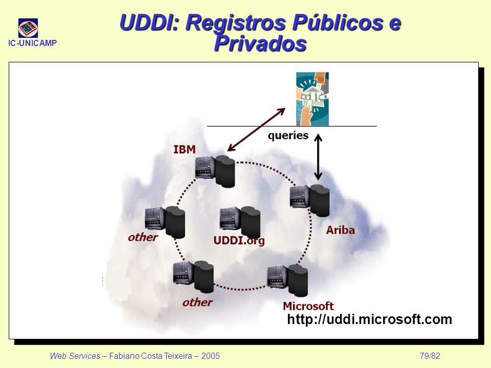 IC-UNICAMP Web Services – Fabiano Costa Teixeira – 2005 79/82 UDDI: Registros Públicos e Privados http://uddi.microsoft.com