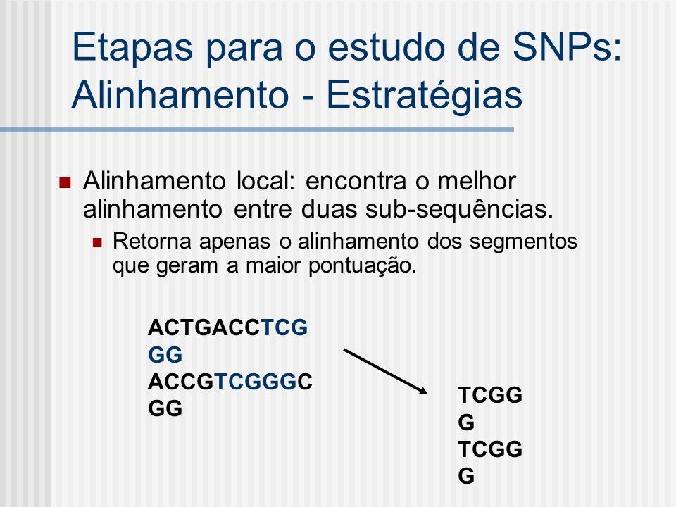 Etapas para o estudo de SNPs: Alinhamento - Estratégias Alinhamento local: encontra o melhor alinhamento entre duas sub-sequências. Retorna apenas o a