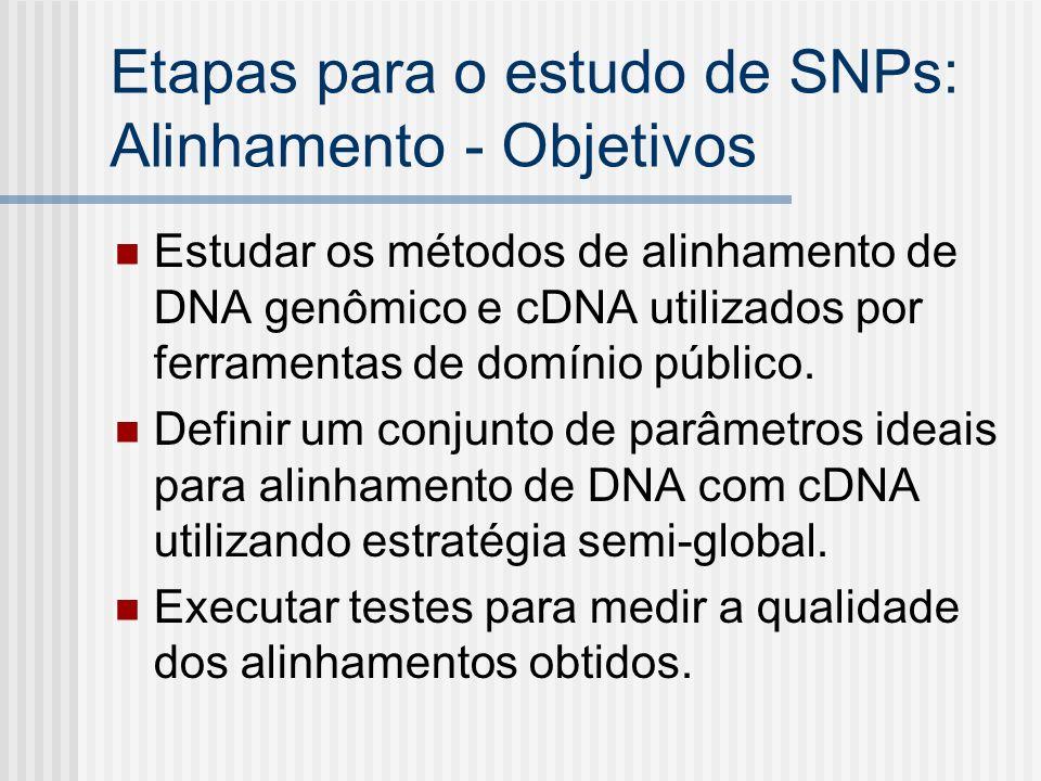 Etapas para o estudo de SNPs: Alinhamento - Objetivos Estudar os métodos de alinhamento de DNA genômico e cDNA utilizados por ferramentas de domínio p
