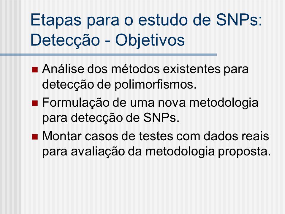Etapas para o estudo de SNPs: Detecção - Objetivos Análise dos métodos existentes para detecção de polimorfismos. Formulação de uma nova metodologia p