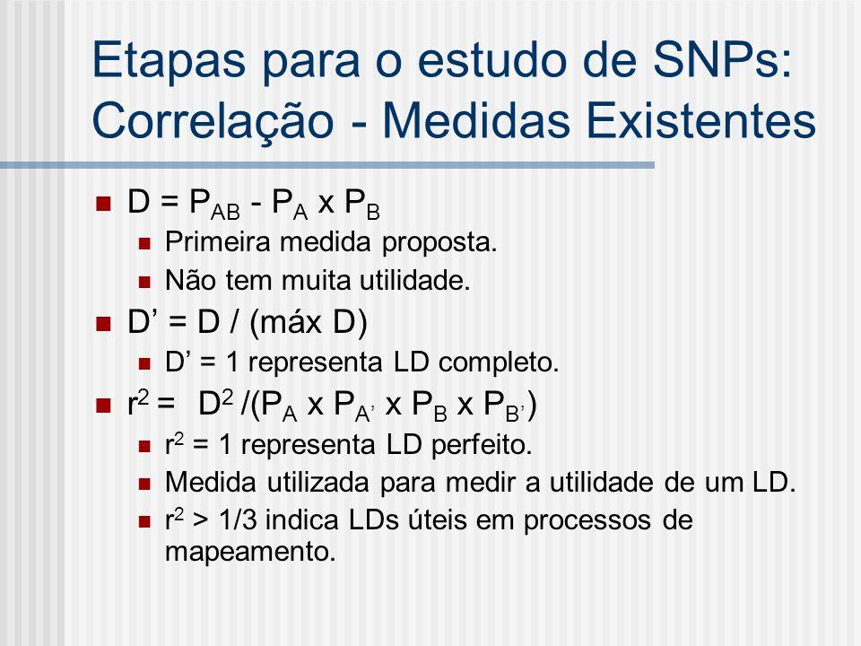 Etapas para o estudo de SNPs: Correlação - Medidas Existentes D = P AB - P A x P B Primeira medida proposta. Não tem muita utilidade. D = D / (máx D)