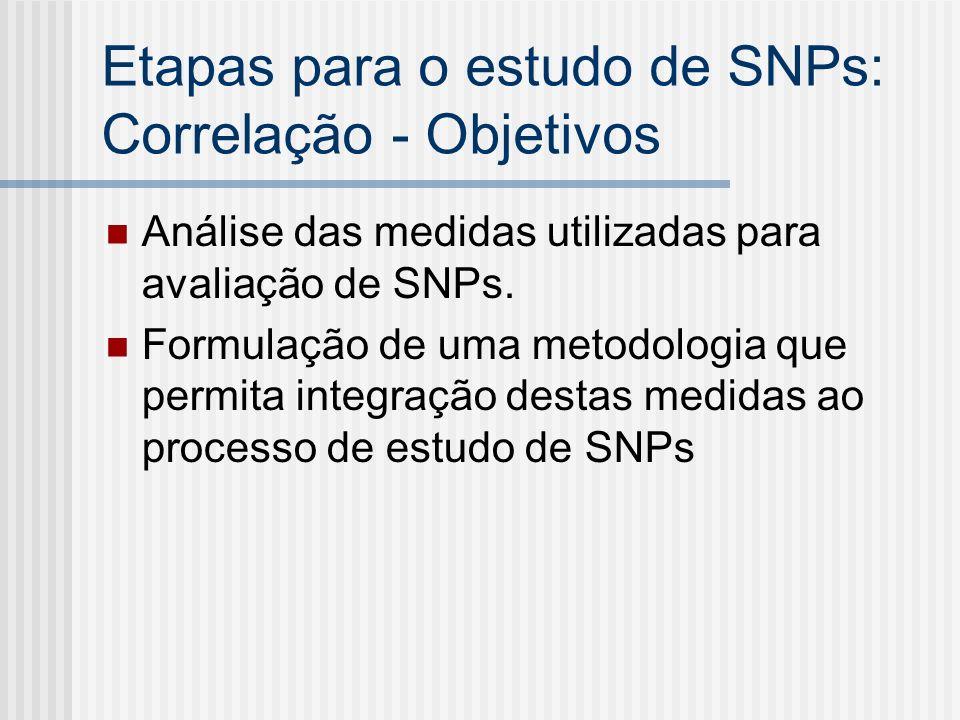 Etapas para o estudo de SNPs: Correlação - Objetivos Análise das medidas utilizadas para avaliação de SNPs. Formulação de uma metodologia que permita