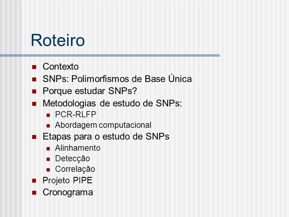 Roteiro Contexto SNPs: Polimorfismos de Base Única Porque estudar SNPs? Metodologias de estudo de SNPs: PCR-RLFP Abordagem computacional Etapas para o