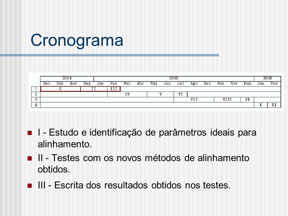 Cronograma I - Estudo e identificação de parâmetros ideais para alinhamento. II - Testes com os novos métodos de alinhamento obtidos. III - Escrita do