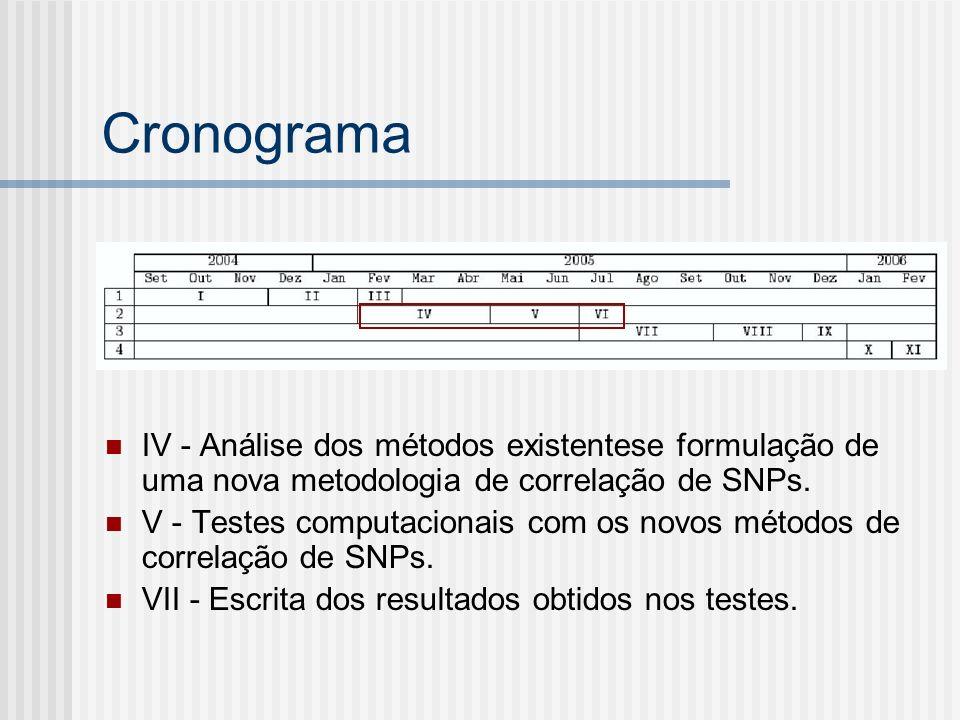 Cronograma IV - Análise dos métodos existentese formulação de uma nova metodologia de correlação de SNPs. V - Testes computacionais com os novos métod