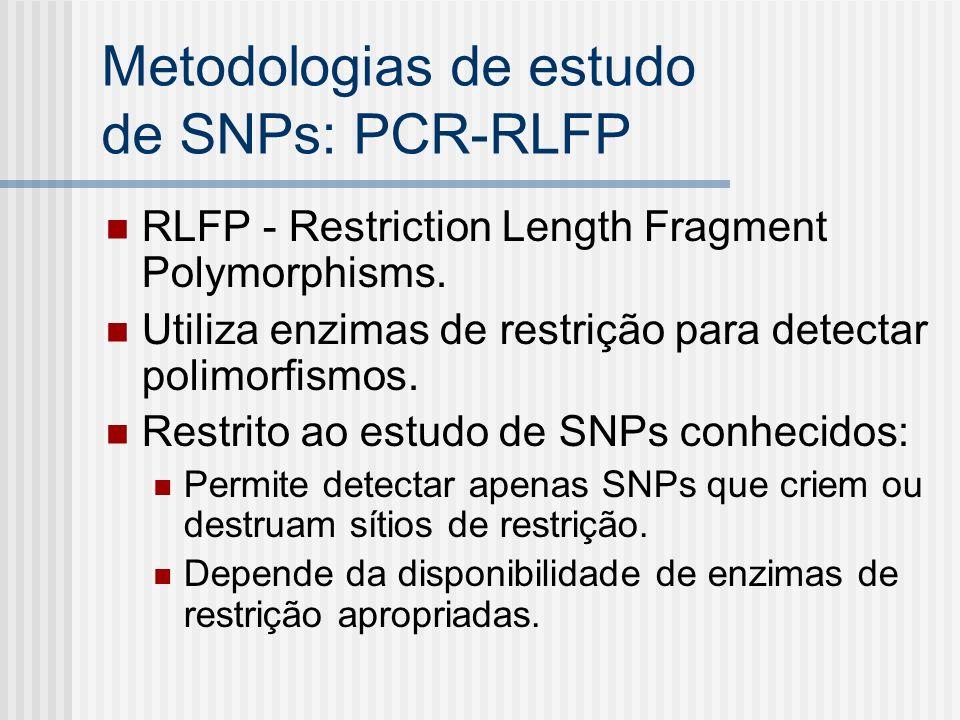 Metodologias de estudo de SNPs: PCR-RLFP RLFP - Restriction Length Fragment Polymorphisms. Utiliza enzimas de restrição para detectar polimorfismos. R