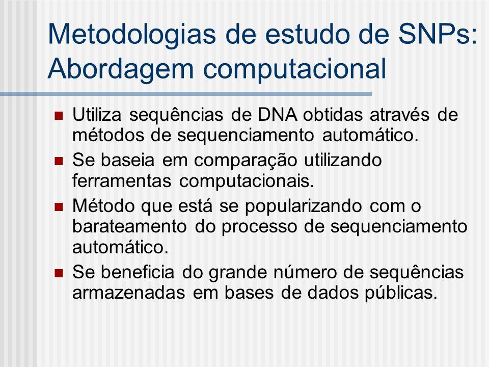 Metodologias de estudo de SNPs: Abordagem computacional Utiliza sequências de DNA obtidas através de métodos de sequenciamento automático. Se baseia e