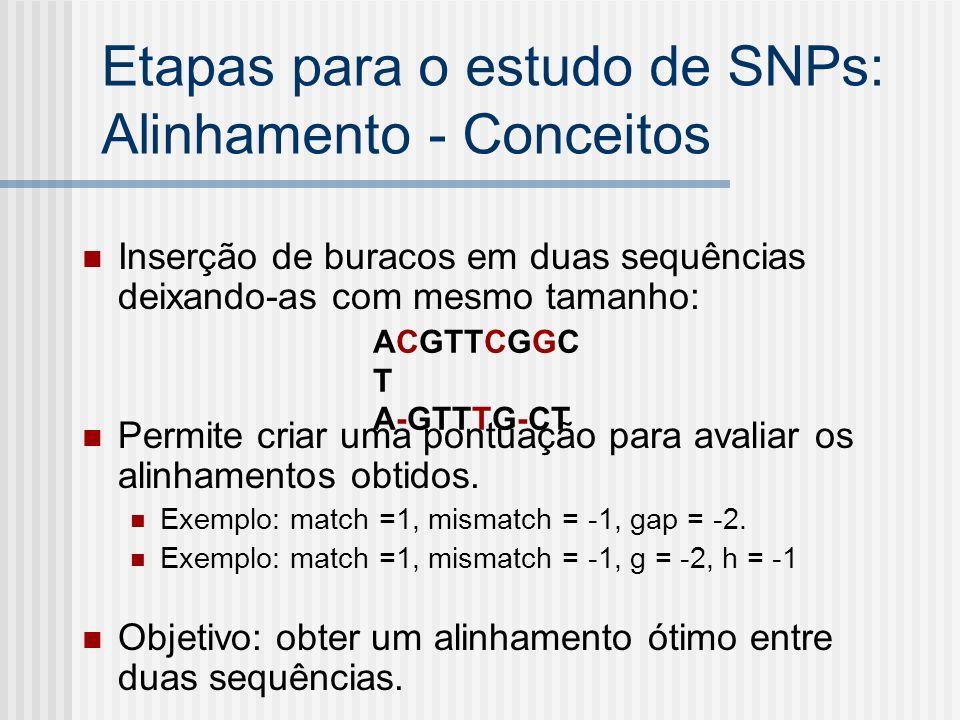 Etapas para o estudo de SNPs: Alinhamento - Conceitos Inserção de buracos em duas sequências deixando-as com mesmo tamanho: Permite criar uma pontuaçã