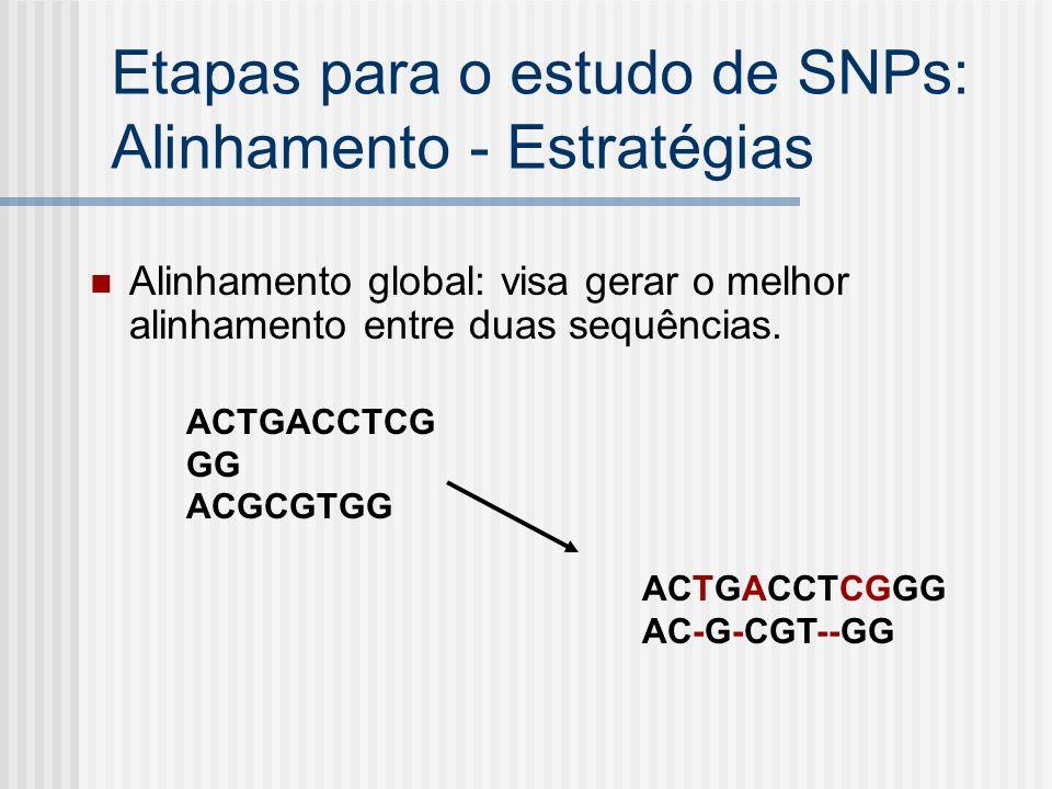 Etapas para o estudo de SNPs: Alinhamento - Estratégias Alinhamento global: visa gerar o melhor alinhamento entre duas sequências. ACTGACCTCGGG AC-G-C