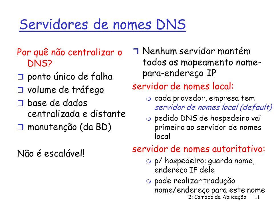 2: Camada de Aplicação 11 Servidores de nomes DNS r Nenhum servidor mantém todos os mapeamento nome- para-endereço IP servidor de nomes local: m cada